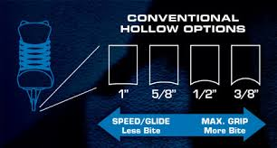Conventional Hollow Size Options